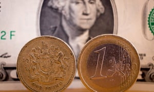 Currency experts expect the pound to remain under pressure against the dollar amid fears over the UK's economic outlook.