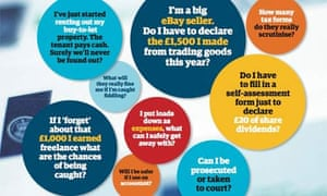 Tax graphic for Money supplement 23/01/10