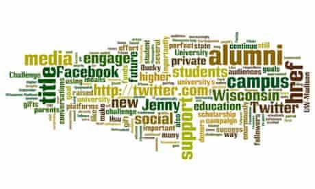 Alumni Wordle