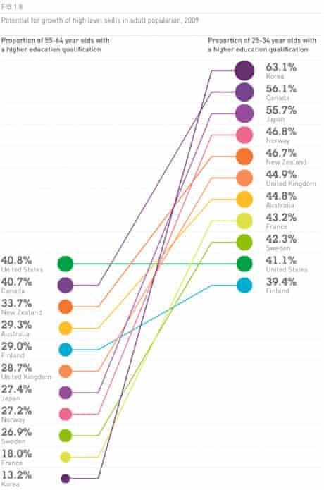 fig 1.8 universities uk infographic