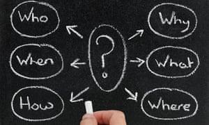 Mind map of questions on blackboard