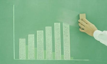 erasing bar chart