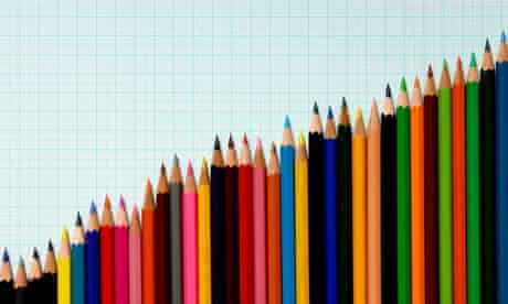Coloured pencils on a graph