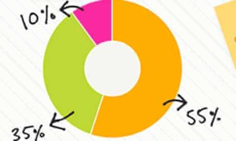 Schools comp infographic