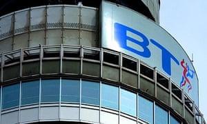 British Telecom PLC