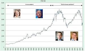 Live blog - Alphaville chart