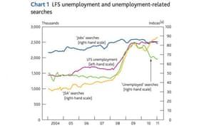 Bank of England report June 2011 - chart 1