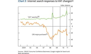 Bank of England report June 2011 - chart 3