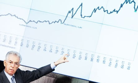 Italy's PM, Mario Monti, in front of a financial chart at an end of year press conference