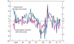 Bank of England report June 2011