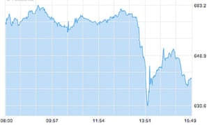 BSkyB's shares plunged