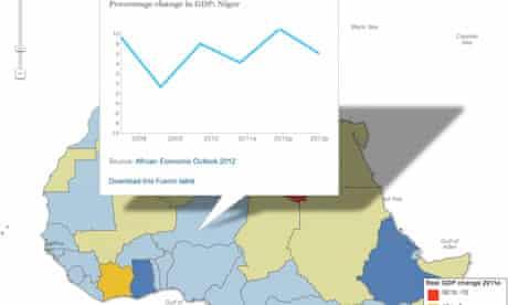 African Economic Outlook 2012