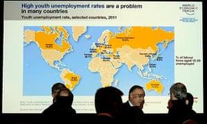 World Economic Forum in Davos