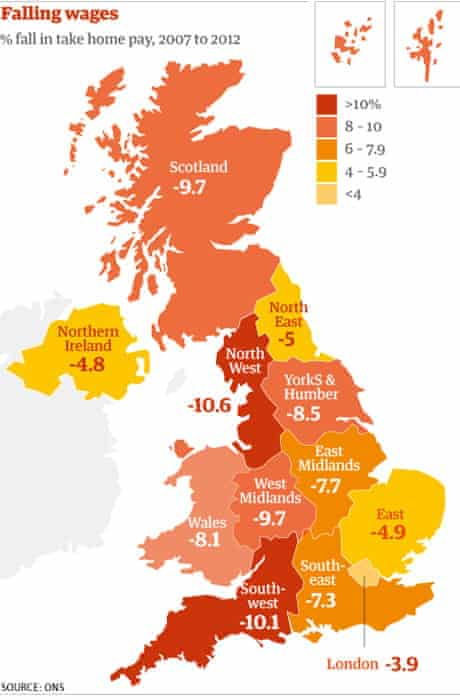 Drop in UK wages