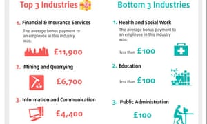 2012-3 bonuses - Office for National Statistics
