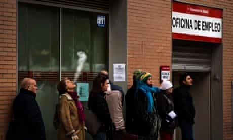 ILO global unemployment