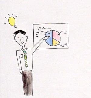 the start up kid illustrated blog