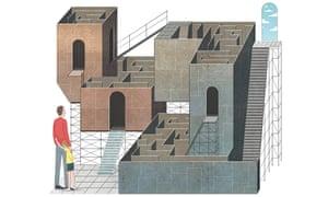 The SEN maze