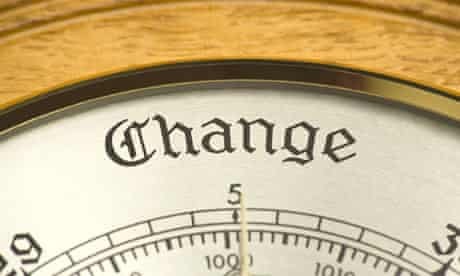 Climate change new survey : Barometer showing change