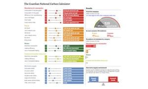 Liberal Democrat Carbon Calculator