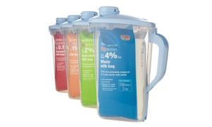 Sainsbury milk bags jugs called jugit