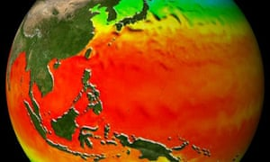 Climate model