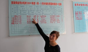 The board at the Jinhe Xiaotun village family planning centre, Henan, province, China