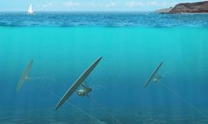 Damian blog : Minesto Underwater kites