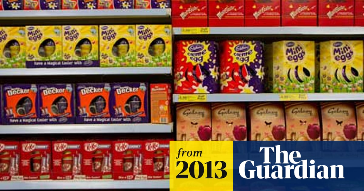 Easter eggs rated by palm oil use  Palm oil  The Guardian