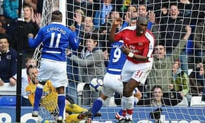 Birmingham City v Arsenal
