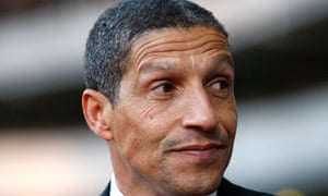 Chris Hughton, Birmingham City manager