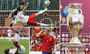 Euro 2012 predictions