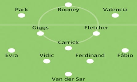 ack Wilshere's suggested team for Manchester United to field in the 2011 Champions League Final