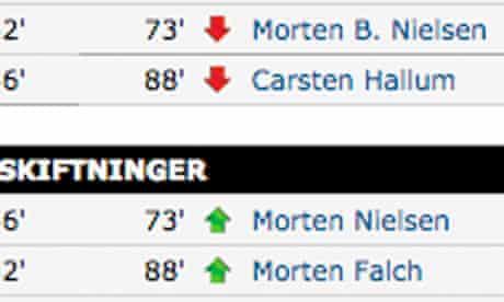 Morten Nielsen replaces Morten Nielsen