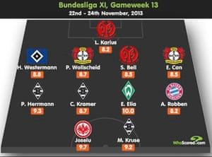 Bundesliga team of the week