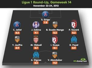 Ligue 1 team of the week.
