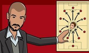 Pep Guardiola and Philipp Lahm illustration