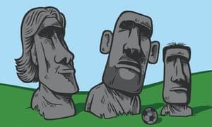 Barney photo Easter Island heads