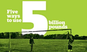 Five ways to use £5bn graphic