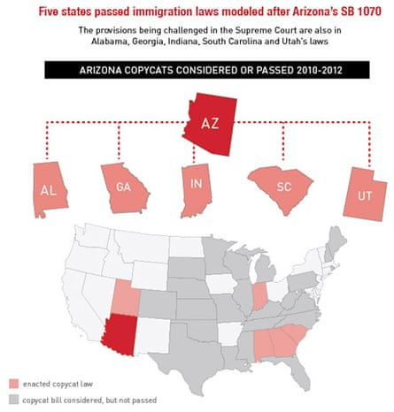 ACLU graphic about Arizona's anti-immigrant law
