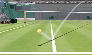 Hawkeye being used on a tennis court