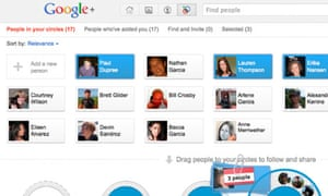 Google+ launched to take on Facebook | Technology | The Guardian