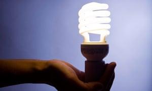 Energy efficient Compact fluorescent lightbulb
