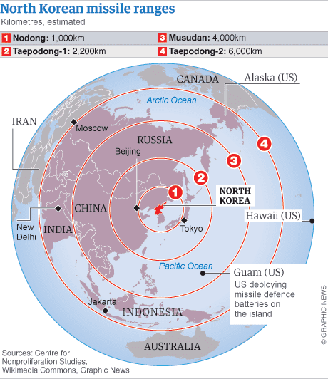 North korea nuclear threats prompt us missile battery deployment to north korea nuclear threats prompt us missile battery deployment to guam world news the guardian gumiabroncs Gallery