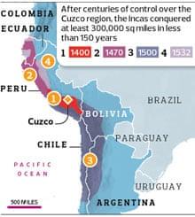 Inca empire graphic