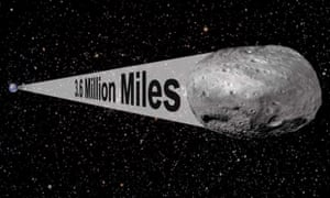 Spooky 'skull' asteroid set to shoot by Earth on Halloween – video ...