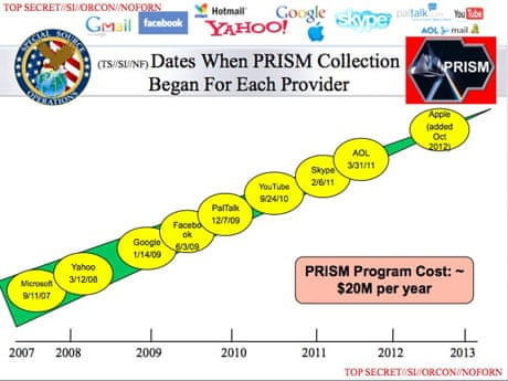 NSA Prism program taps in to user data of Apple, Google and