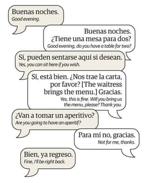 Learn Spanish | At a restaurant | Travel | The Guardian