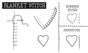 Patching trousers diagram 3