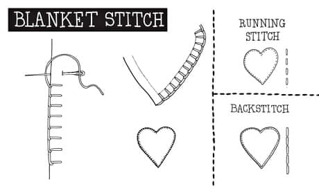 How to patch a pair of trousers | Life and style | The Guardian